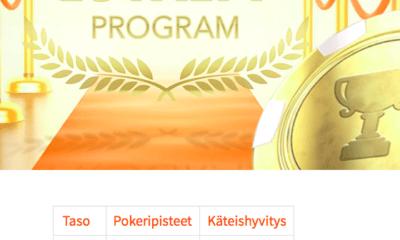 Pokerin Loyalty ohjelma