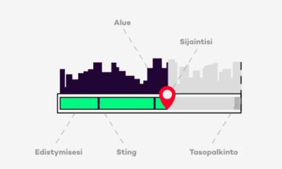 Metrocityn kartta