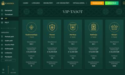 VIP-tasot